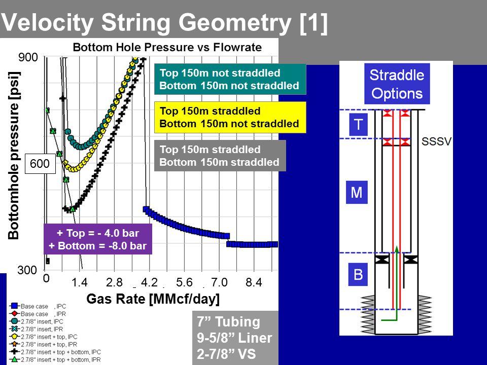 Velocity String Geometry [1]
